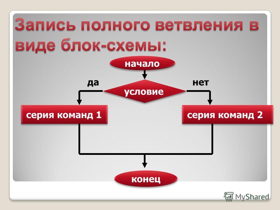 условие серия команд 1 серия команд 2 данет начало конец