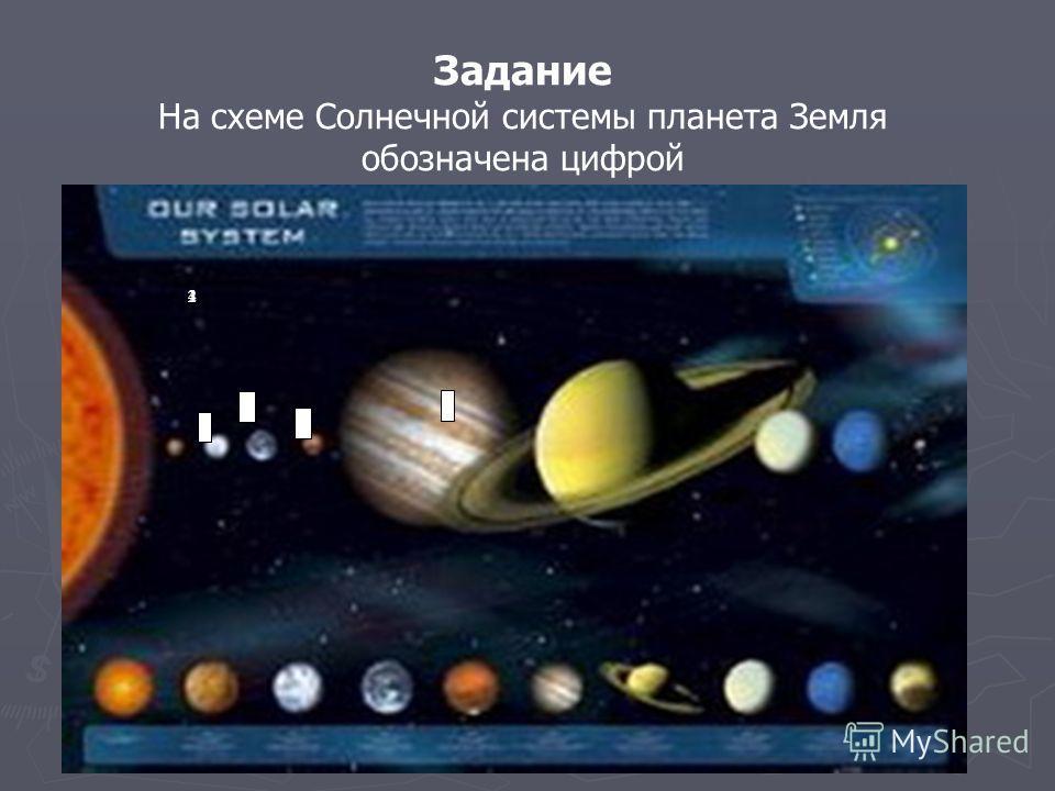 Задание На схеме Солнечной системы планета Земля обозначена цифрой 3124