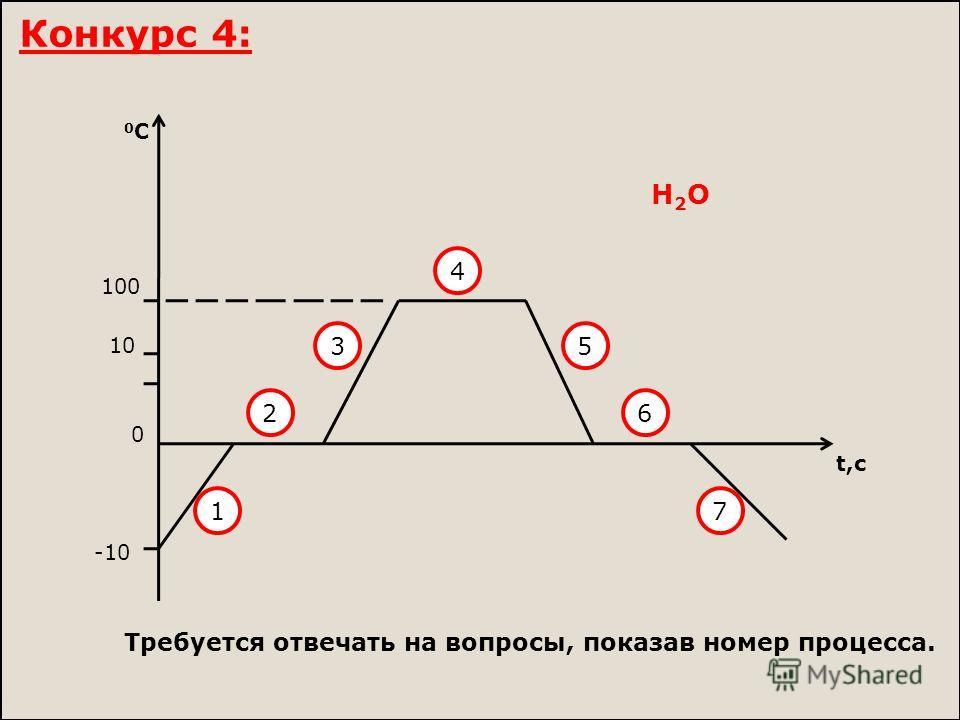 Конкурс 4: 0 C Н 2 О 100 10 0 t,c -10 Требуется отвечать на вопросы, показав номер процесса. 4 1 2 35 6 7