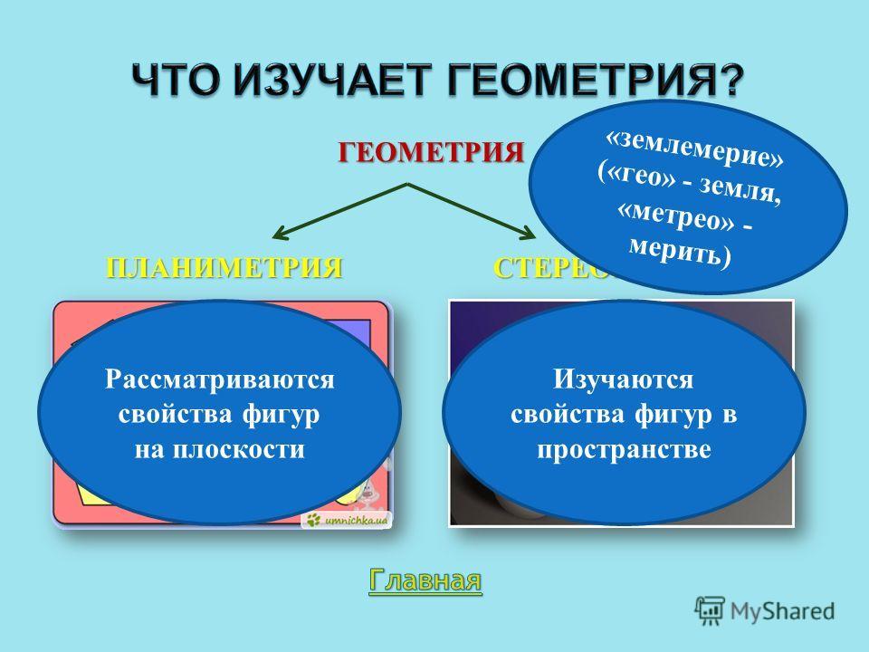 ГЕОМЕТРИЯ ПЛАНИМЕТРИЯСТЕРЕОМЕТРИЯ «землемерие» («гео» - земля, «метрео» - мерить) Рассматриваются свойства фигур на плоскости Изучаются свойства фигур в пространстве