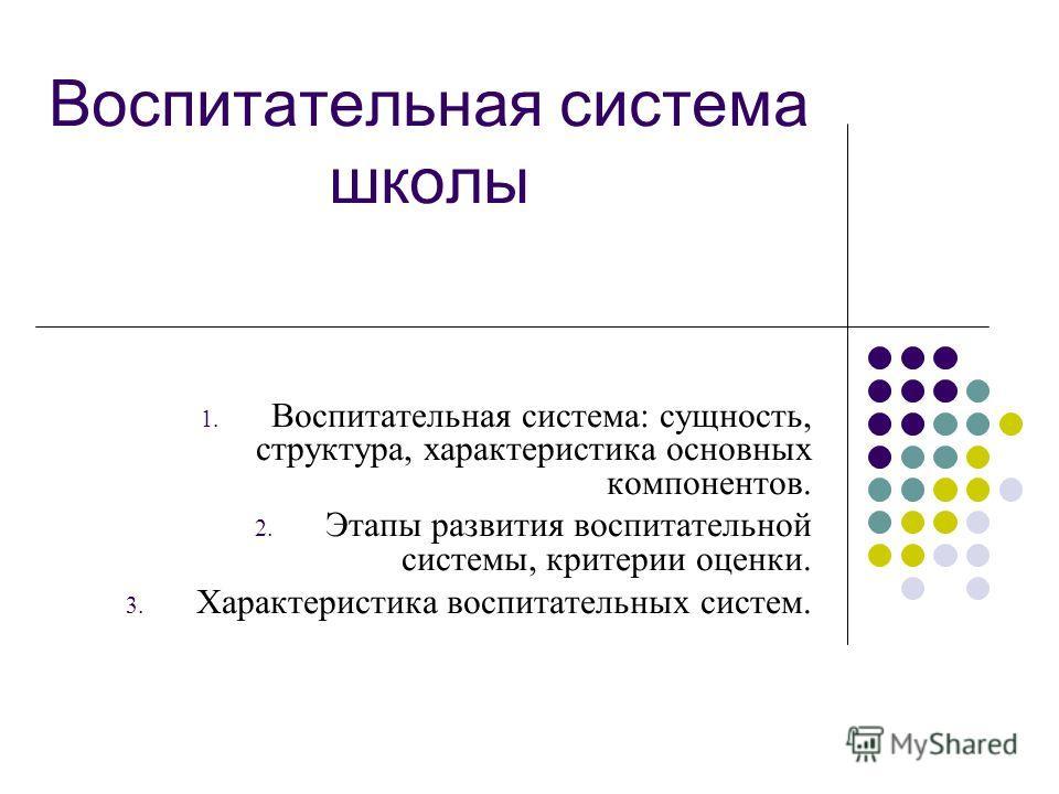 Воспитательная система школы 1. Воспитательная система: сущность, структура, характеристика основных компонентов. 2. Этапы развития воспитательной системы, критерии оценки. 3. Характеристика воспитательных систем.