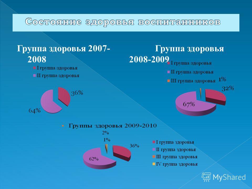 Группа здоровья 2007- 2008 Группа здоровья 2008-2009