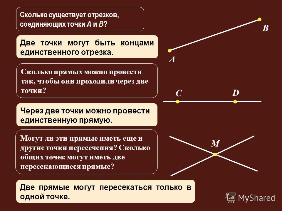 A B D С M Сколько существует отрезков, соединяющих точки А и В ? Сколько прямых можно провести так, чтобы они проходили через две точки? Могут ли эти прямые иметь еще и другие точки пересечения? Сколько общих точек могут иметь две пересекающиеся прям
