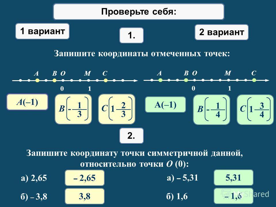 Математический диктант 1 вариант 2 вариант 1. Запишите координаты отмеченных точек: 0 1 A B O M C 0 1 A B O M C A(–1) B 1 - 3 C 2 1 3 B 1 - 4 C 3 1 4 2.2. Запишите координату точки симметричной данной, относительно точки O (0): а) 2,65 б) – 3,8 – 2,6