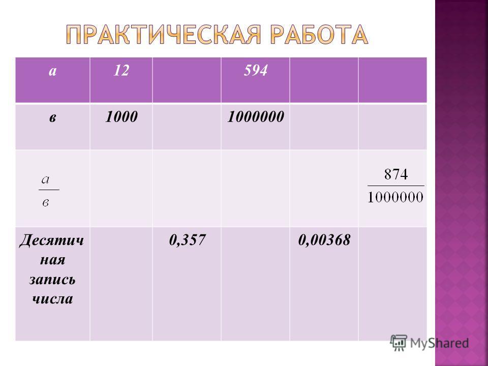 а 12594 в 10001000000 Десятич ная запись числа 0,3570,00368