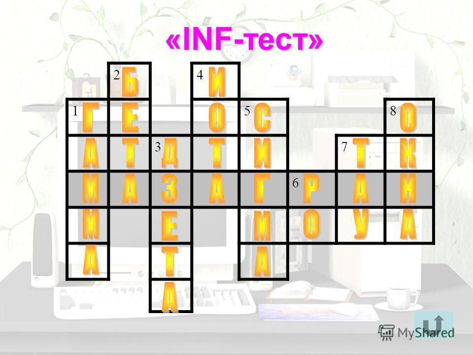 «INF-конь» Единица измерения информации, равная 1024 Мбайт = 230 байт = 1073741824 байт