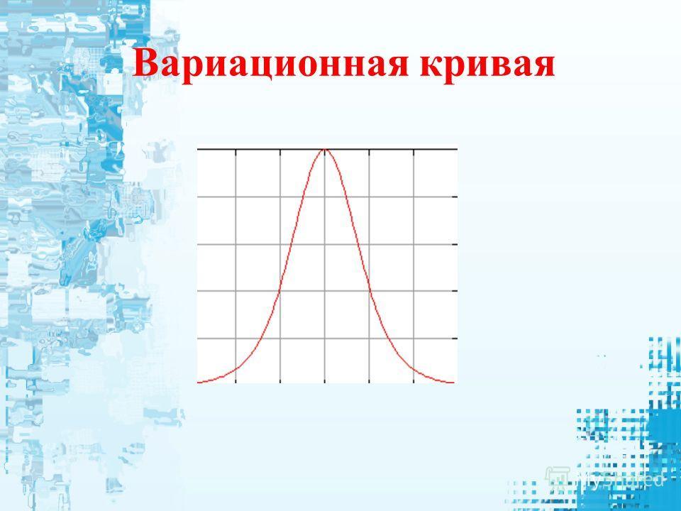 Вариационная кривая