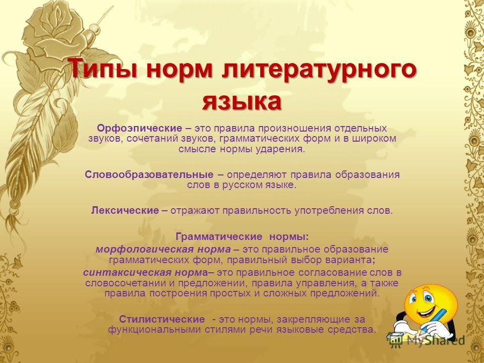 Типы норм литературного языка Орфоэпические – это правила произношения отдельных звуков, сочетаний звуков, грамматических форм и в широком смысле нормы ударения. Словообразовательные – определяют правила образования слов в русском языке. Лексические