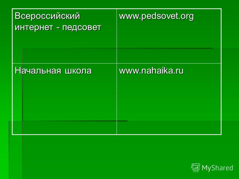 Всероссийский интернет - педсовет www.pedsovet.org Начальная школа www.nahaika.ru