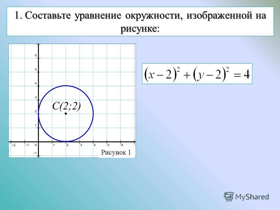 1. Составьте уравнение окружности, изображенной на рисунке: Рисунок 1