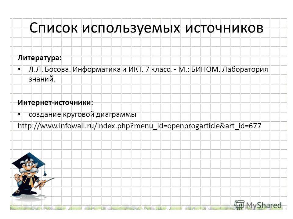 Список используемых источников Литература: Л.Л. Босова. Информатика и ИКТ. 7 класс. - М.: БИНОМ. Лаборатория знаний. Интернет-источники: создание круговой диаграммы http://www.infowall.ru/index.php?menu_id=openprogarticle&art_id=677