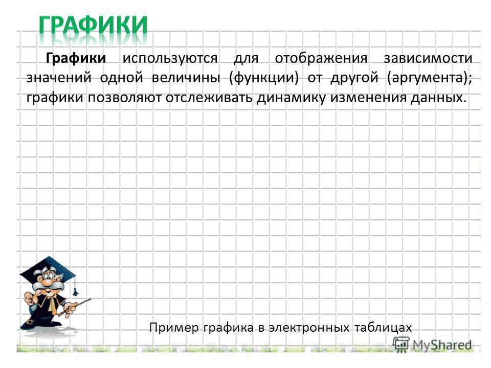 Графики используются для отображения зависимости значений одной величины (функции) от другой (аргумента); графики позволяют отслеживать динамику изменения данных. Пример графика в электронных таблицах