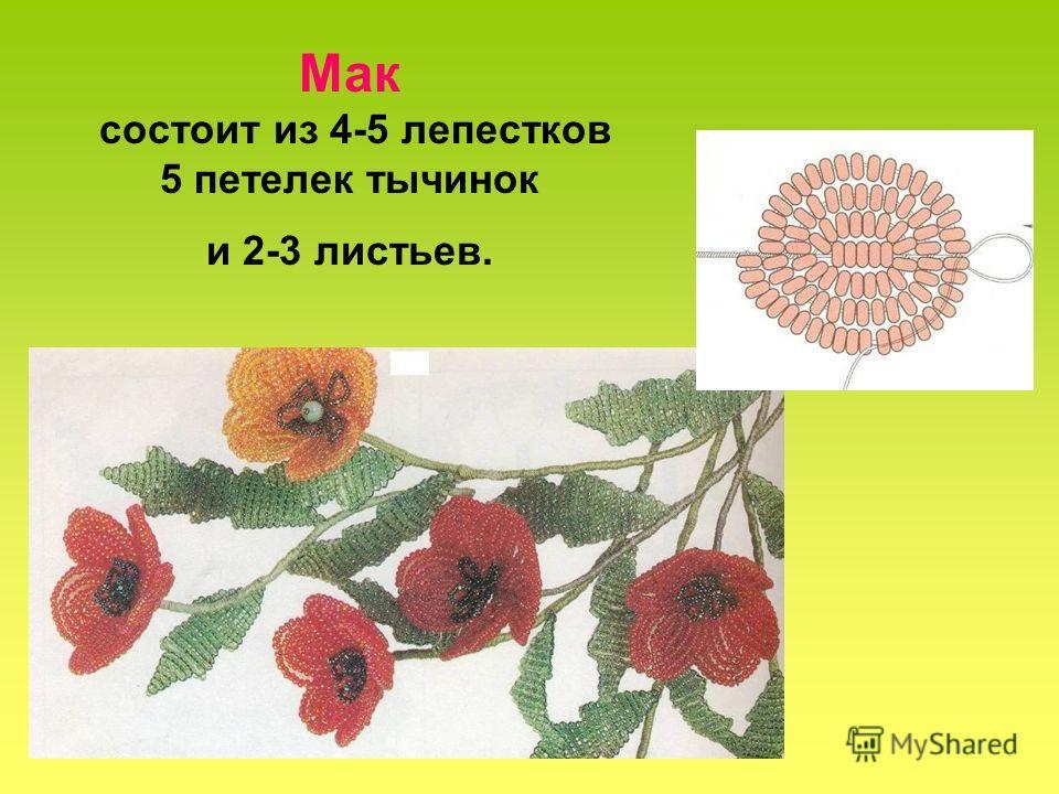 Мак состоит из 4-5 лепестков 5 петелек тычинок и 2-3 листьев.