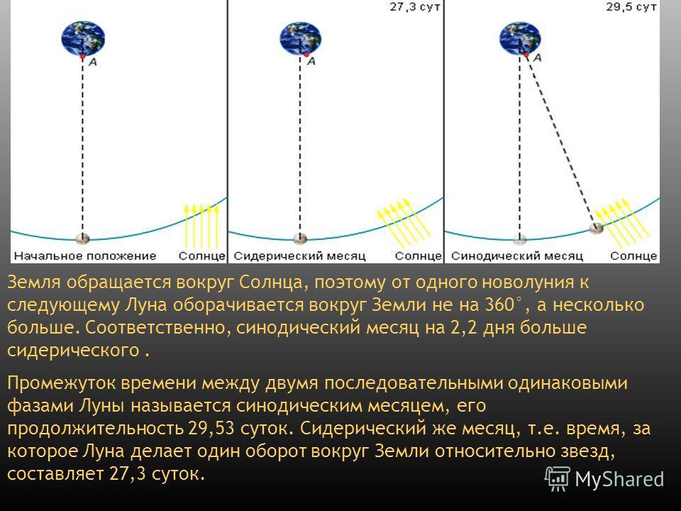 Земля обращается вокруг Солнца, поэтому от одного новолуния к следующему Луна оборачивается вокруг Земли не на 360°, а несколько больше. Соответственно, синодический месяц на 2,2 дня больше сидерического. Промежуток времени между двумя последовательн
