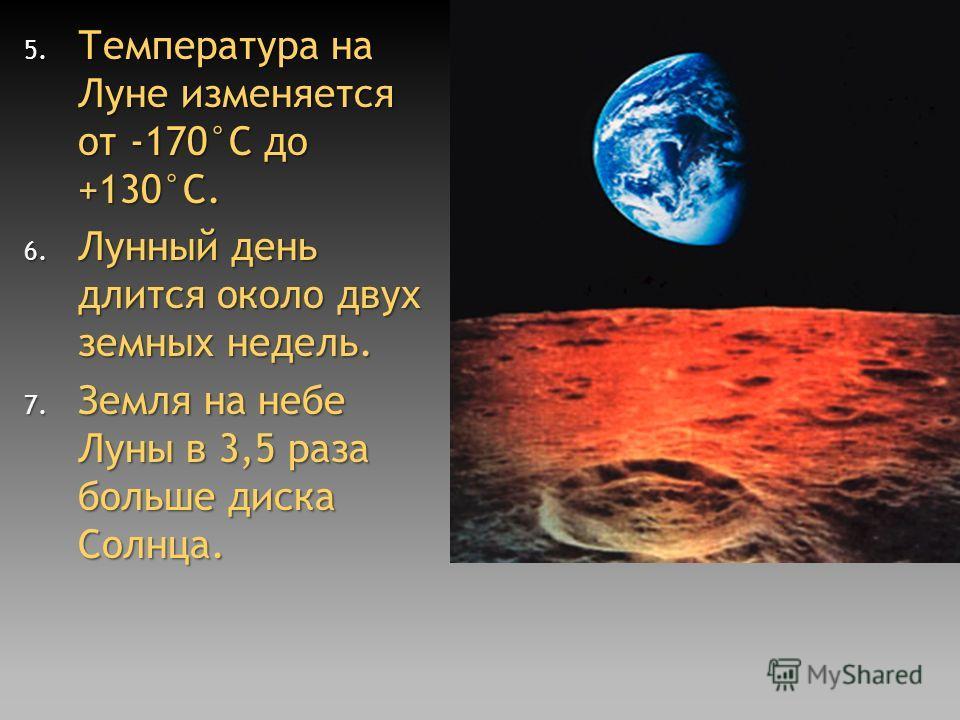 5. Температура на Луне изменяется от -170°С до +130°С. 6. Лунный день длится около двух земных недель. 7. Земля на небе Луны в 3,5 раза больше диска Солнца.