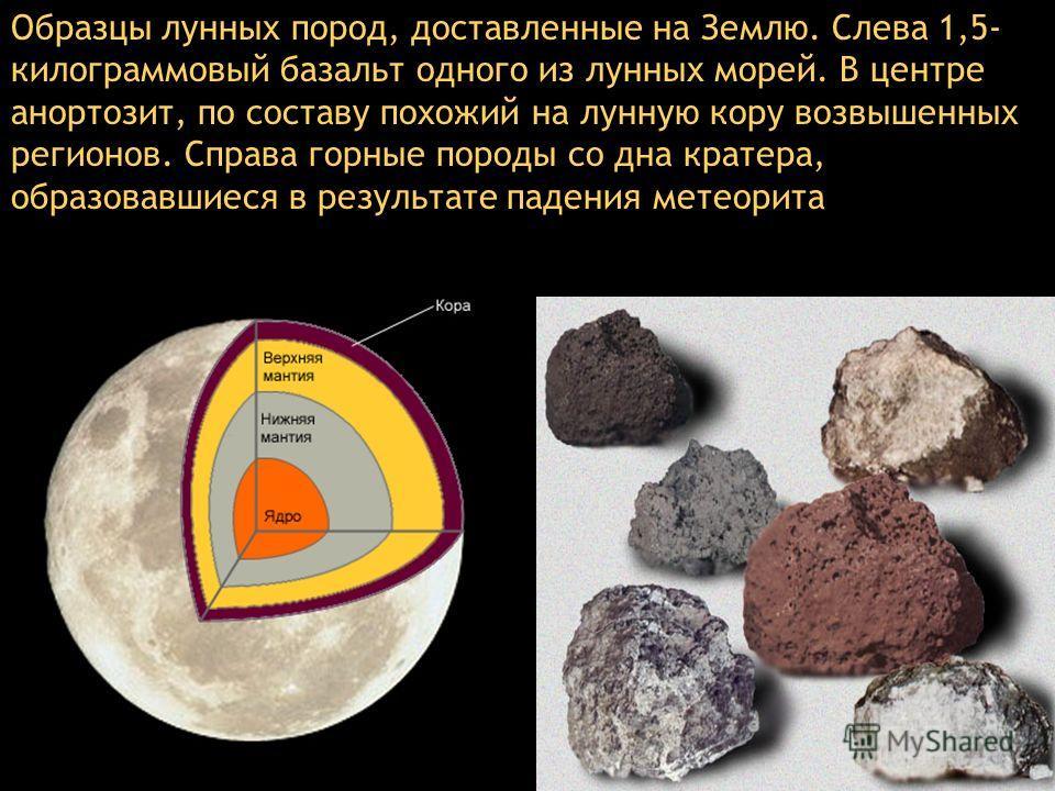 Образцы лунных пород, доставленные на Землю. Слева 1,5- килограммовый базальт одного из лунных морей. В центре анортозит, по составу похожий на лунную кору возвышенных регионов. Справа горные породы со дна кратера, образовавшиеся в результате падения