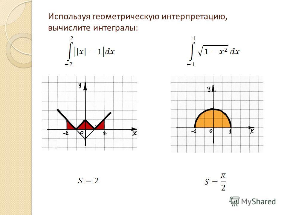 Используя геометрическую интерпретацию, вычислите интегралы: