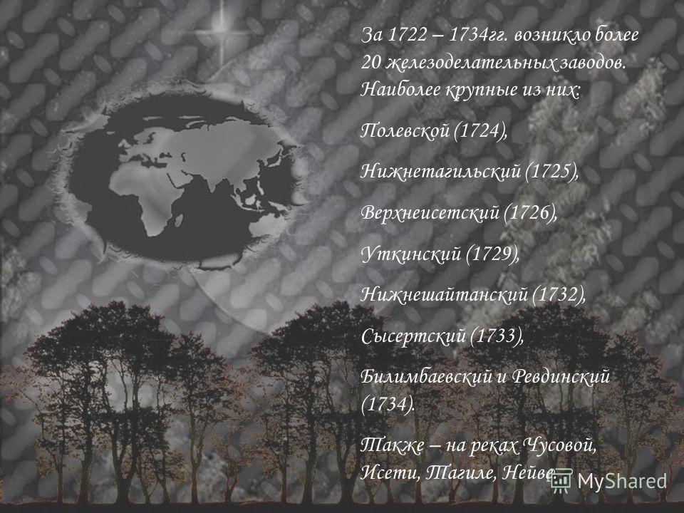 В России выделяются следующие типы предприятий (заводы Демидовых) металлургические заводы полного цикла, т.е. производящие чугун, сталь и прокат (иногда в их состав входит и добыча железной руды) ; сталеплавильные и сталепрокатные заводы (