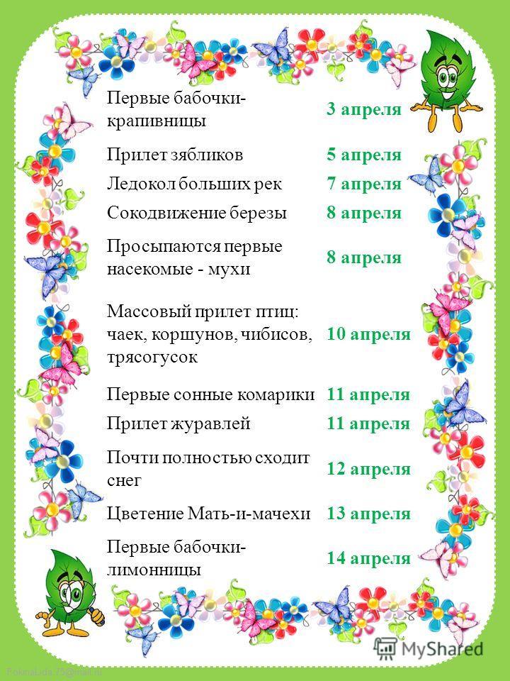 FokinaLida.75@mail.ru Первые бабочки- крапивницы 3 апреля Прилет зябликов 5 апреля Ледокол больших рек 7 апреля Сокодвижение березы 8 апреля Просыпаются первые насекомые - мухи 8 апреля Массовый прилет птиц: чаек, коршунов, чибисов, трясогусок 10 апр