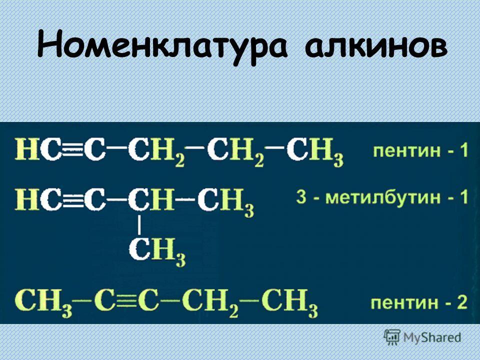 Номенклатура алкинов
