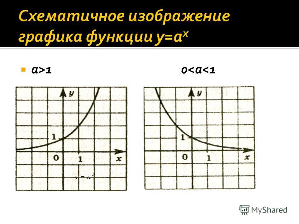 Да, великие математики действительно влюблены в «царицу наук», и согласно песне «превращают свою жизнь в цветы». По закону показательной функции размножалось бы все живое на Земле, если бы для этого имелись благоприятные условия, т.е. не было естеств