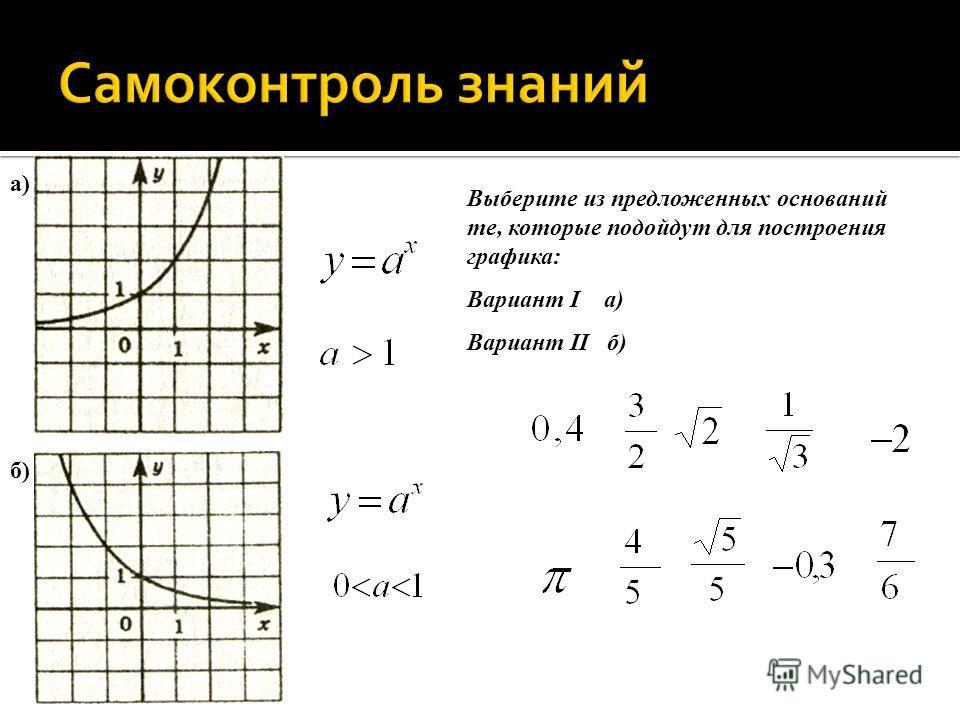 у у х х у= а х-с - параллельный перенос графика функции у=а х на с единиц вправо, если с>0, и на с единиц влево, если с