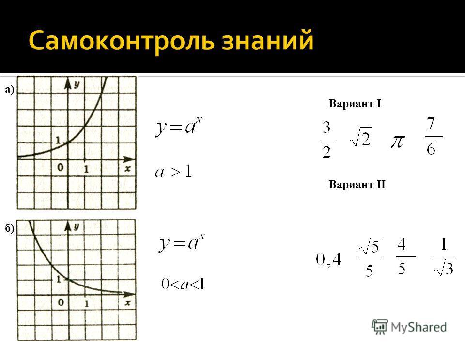 а) б) Выберите из предложенных оснований те, которые подойдут для построения графика: Вариант I а) Вариант II б)