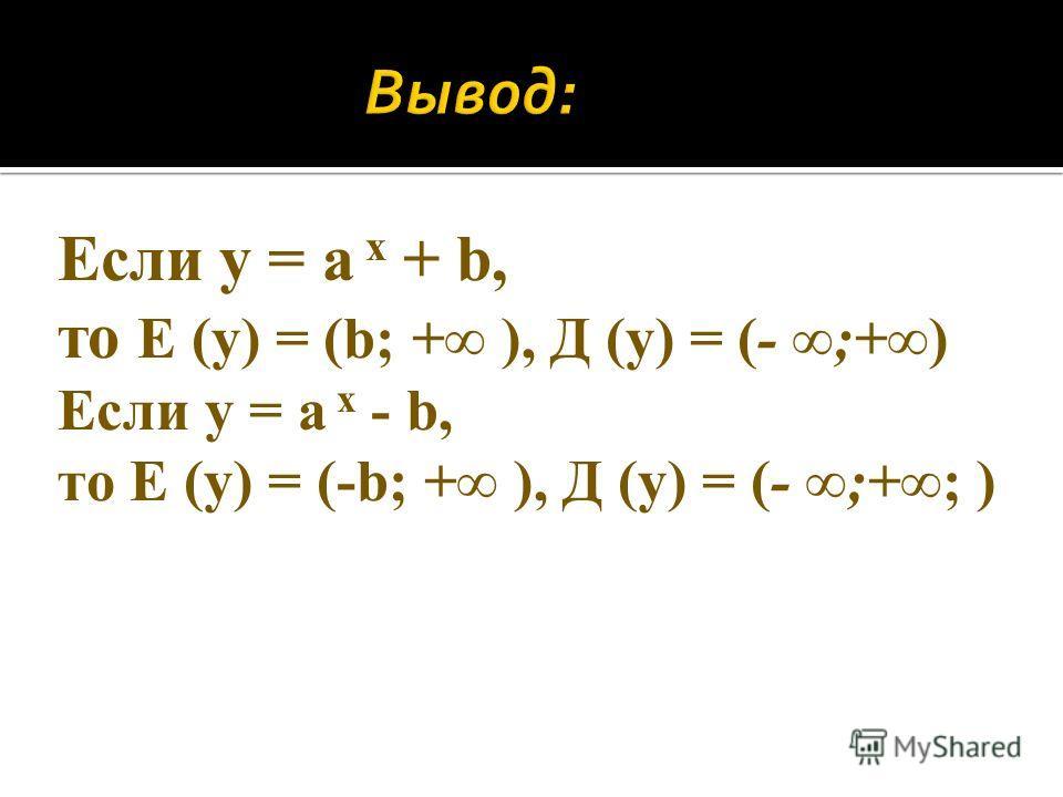 1 группа 2 группа I. Дать определение области значения функции. II. Назвать область значения функций: а) у = 3 x, а) у = 3 x, б) у = -3 x, б) у = -3 x, в) у = (1/5) x, в) у = (1/5) x, г) у = (-1/4) x г) у = (-1/4) д) у = 3 x – 2. д) у = 3 x – 2. III.