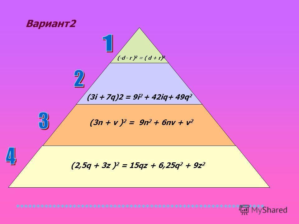 ************************************************************* Вариант 2 (-d - r ) 2 = ( d + r) 2 (3i + 7q)2 = 9i 2 + 42iq+ 49q 2 (3n + v ) 2 = 9n 2 + 6nv + v 2 (2,5q + 3z ) 2 = 15qz + 6,25q 2 + 9z 2