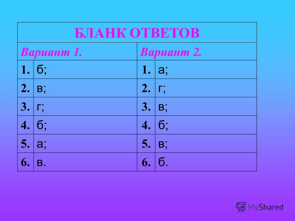 БЛАНК ОТВЕТОВ Вариант 1. Вариант 2. 1. б; 1. а; 2. в; 2. г; 3. г; 3. в; 4. б; 4. б; 5. а; 5. в; 6. в. 6. б.