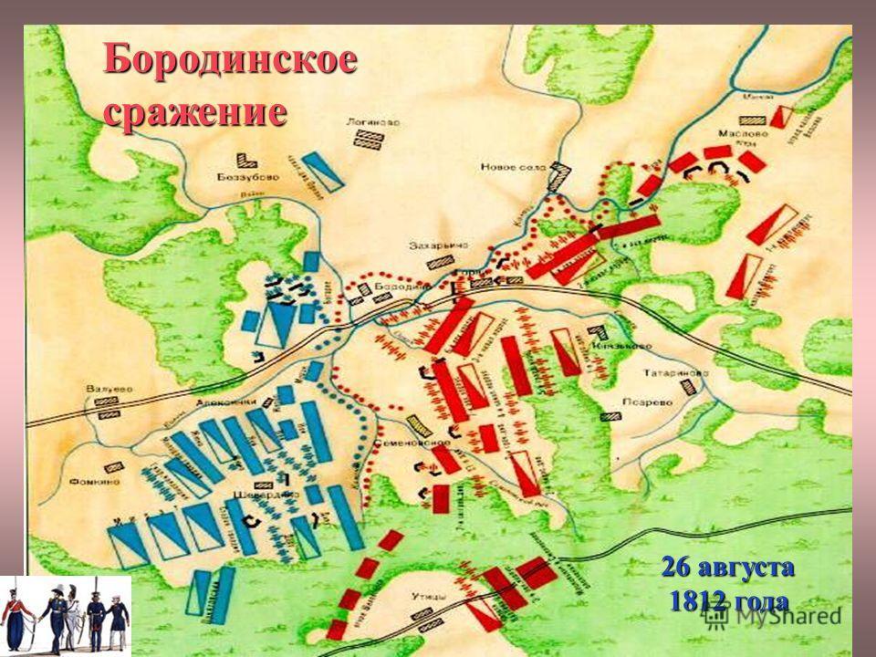Бородинское сражение 26 августа 1812 года 1812 года