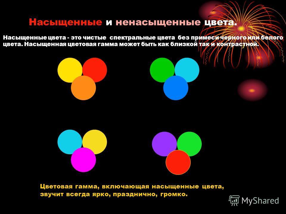 Насыщенные и ненасыщенные цвета. Насыщенные цвета - это чистые спектральные цвета без примеси черного или белого цвета. Насыщенная цветовая гамма может быть как близкой так и контрастной. Цветовая гамма, включающая насыщенные цвета, звучит всегда ярк