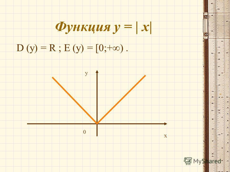 Функция y = | x| D (y) = R ; E (y) = [0;+). x y 0