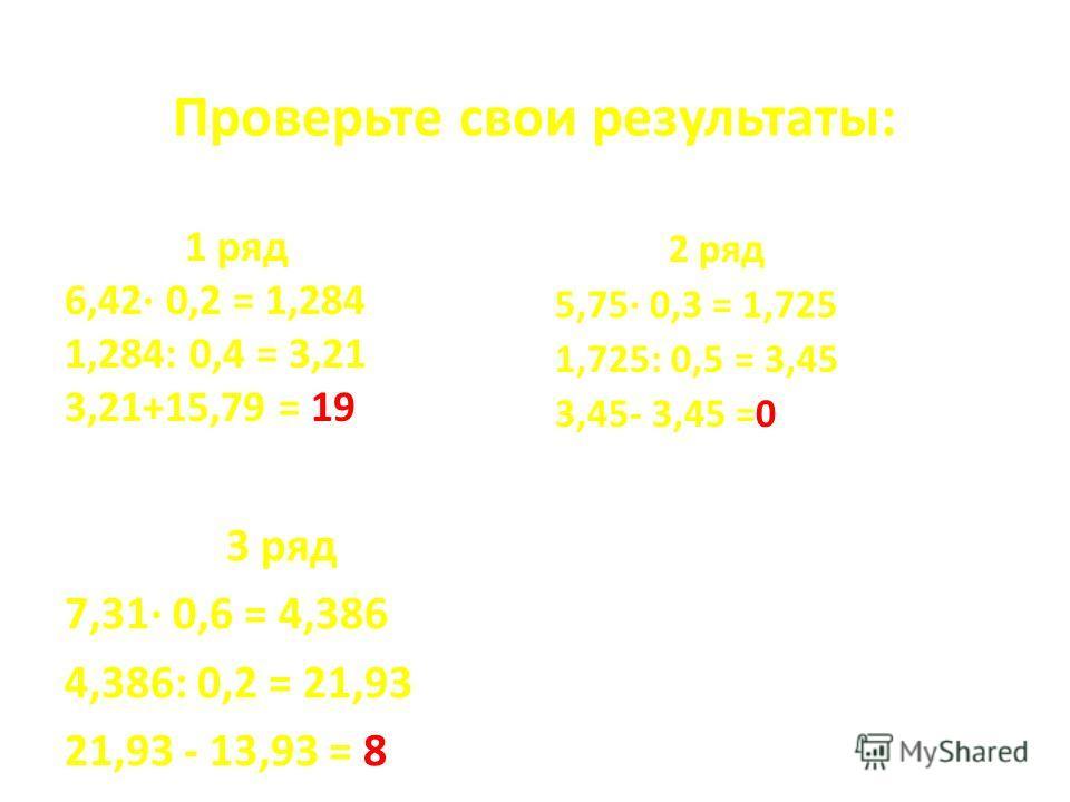 Проверьте свои результаты: 1 ряд 6,42· 0,2 = 1,284 1,284: 0,4 = 3,21 3,21+15,79 = 19 2 ряд 5,75· 0,3 = 1,725 1,725: 0,5 = 3,45 3,45- 3,45 =0 3 ряд 7,31· 0,6 = 4,386 4,386: 0,2 = 21,93 21,93 - 13,93 = 8