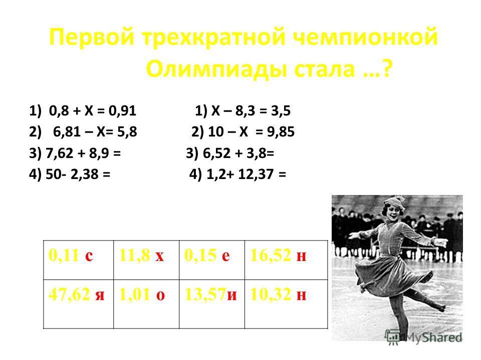Первой трехкратной чемпионкой Олимпиады стала …? 1) 0,8 + Х = 0,91 1) Х – 8,3 = 3,5 2) 6,81 – Х= 5,8 2) 10 – Х = 9,85 3) 7,62 + 8,9 = 3) 6,52 + 3,8= 4) 50- 2,38 = 4) 1,2+ 12,37 = 0,11 с 11,8 х 0,15 е 16,52 н 47,62 я 1,01 о 13,57 и 10,32 н