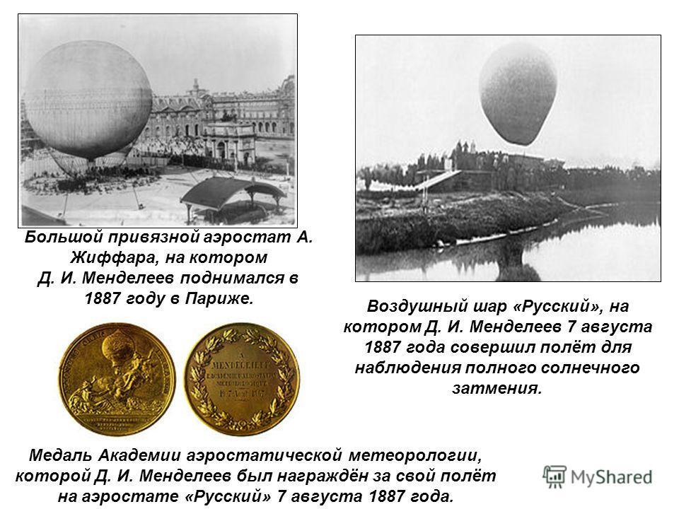 Большой привязной аэростат А. Жиффара, на котором Д. И. Менделеев поднимался в 1887 году в Париже. Воздушный шар «Русский», на котором Д. И. Менделеев 7 августа 1887 года совершил полёт для наблюдения полного солнечного затмения. Медаль Академии аэро