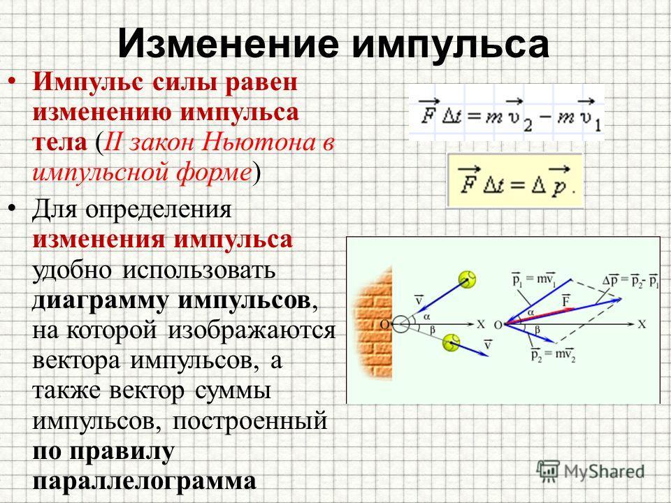 Изменение импульса Импульс силы равен изменению импульса тела (II закон Ньютона в импульсной форме) Для определения изменения импульса удобно использовать диаграмму импульсов, на которой изображаются вектора импульсов, а также вектор суммы импульсов,