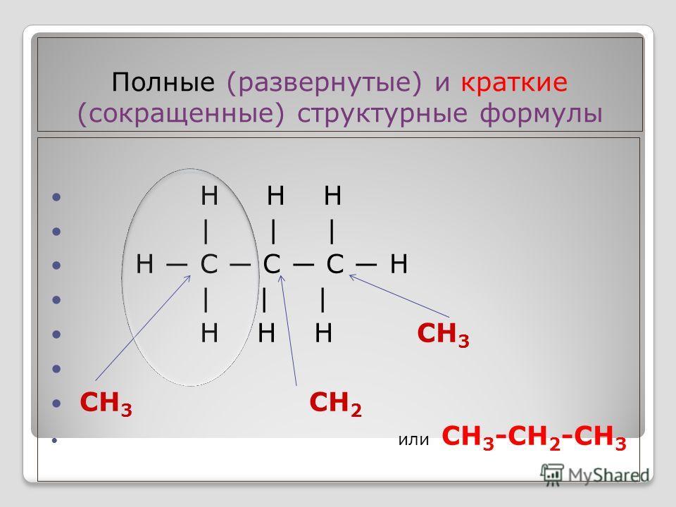 Полные (развернутые) и краткие (сокращенные) структурные формулы Н Н Н | | | Н С С С Н | | | Н Н Н СН 3 СН 3 СН 2 или СН 3 -СН 2 -СН 3