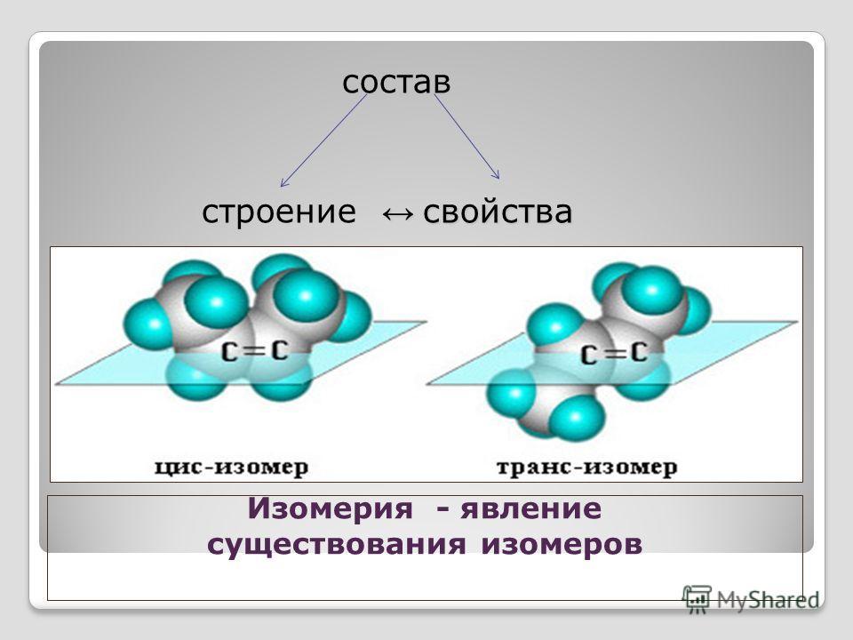 Изомерия - явление существования изомеров состав состав свойства строение свойства