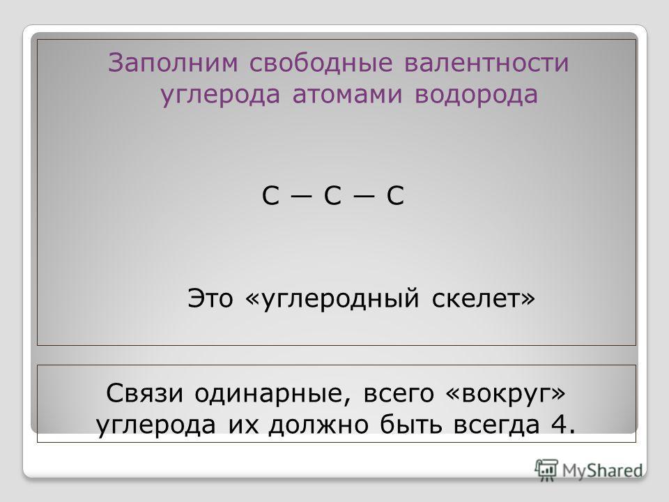 Связи одинарные, всего «вокруг» углерода их должно быть всегда 4. Заполним свободные валентности углерода атомами водорода С С С Это «углеродный скелет»