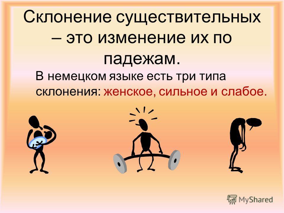 Склонение существительных – это изменение их по падежам. В немецком языке есть три типа склонения: женское, сильное и слабое.