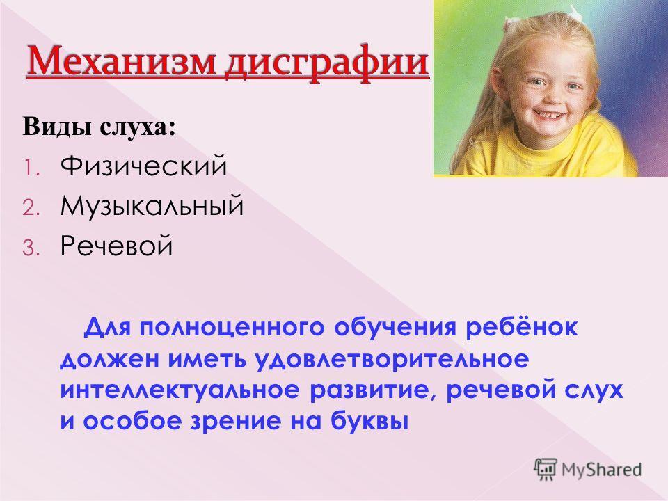Виды слуха: 1. Физический 2. Музыкальный 3. Речевой Для полноценного обучения ребёнок должен иметь удовлетворительное интеллектуальное развитие, речевой слух и особое зрение на буквы