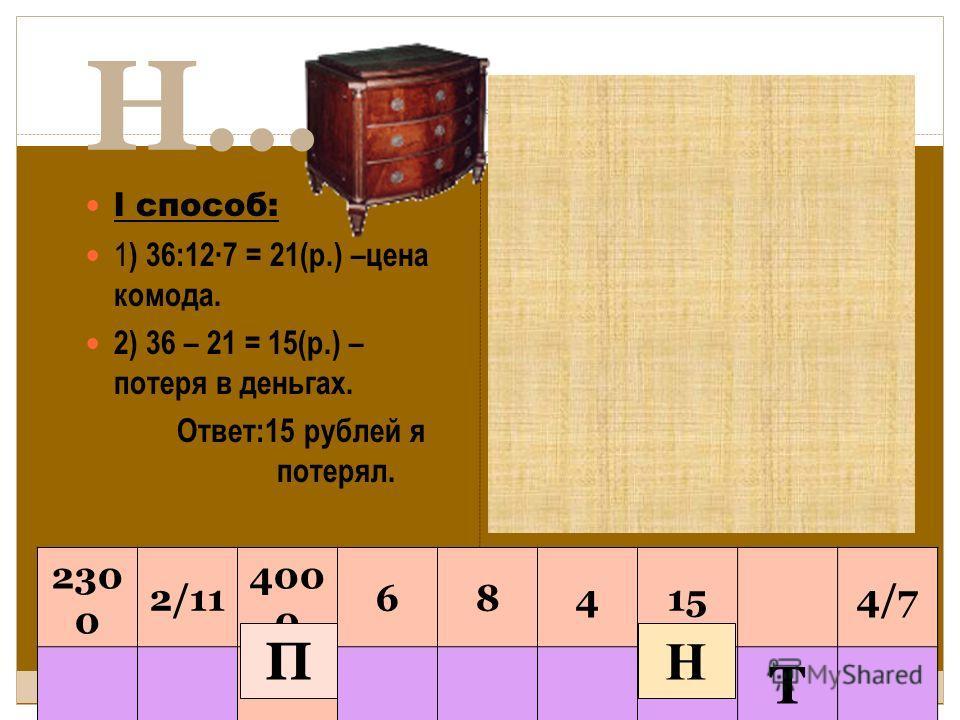 Н… l способ: 1 ) 36:127 = 21(р.) –цена комода. 2) 36 – 21 = 15(р.) – потеря в деньгах. Ответ:15 рублей я потерял. ll способ: Обозначим цену комода за 1= 12/12, тогда: 1) 12/12 – 7/12 = 5/12 цены потеряно 2) 36:125 = 15(р.) – потеряно в деньгах. Ответ