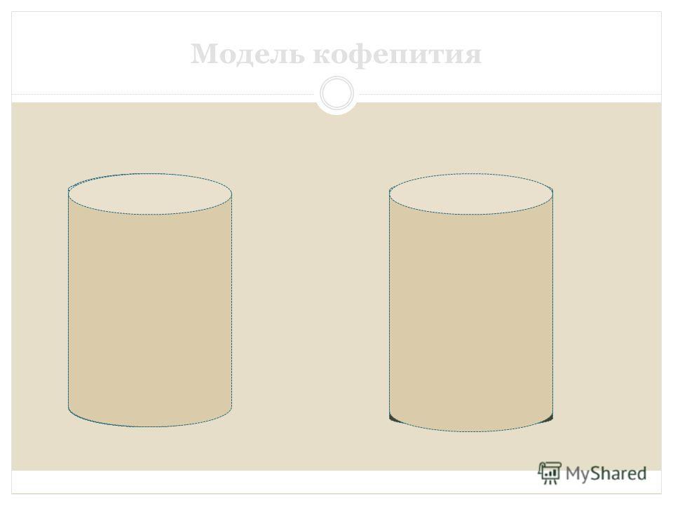 Модель кофепития