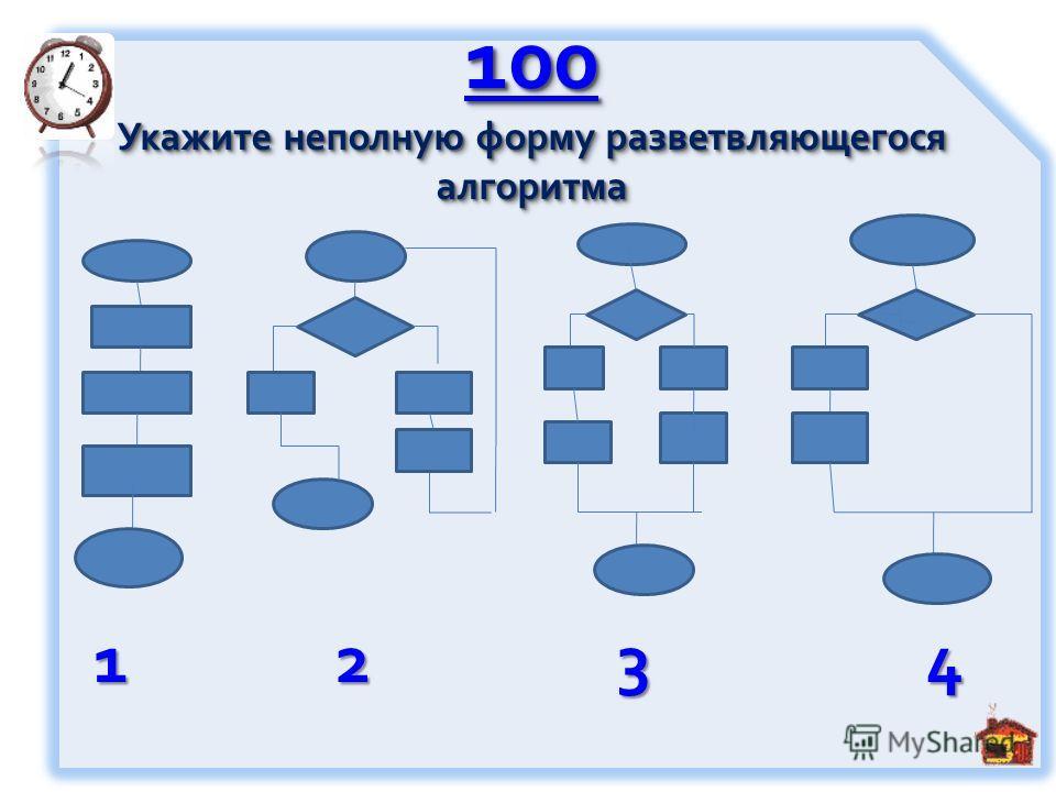 100 Укажите неполную форму разветвляющегося алгоритма 100 Укажите неполную форму разветвляющегося алгоритма 1 2 3 4