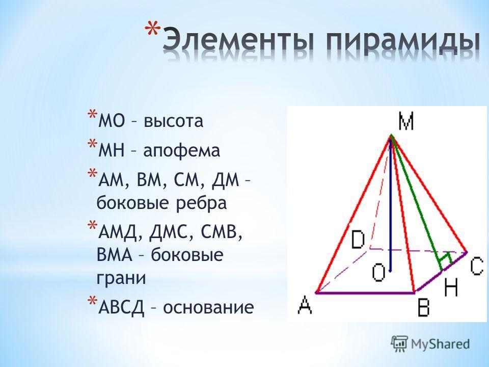 * Свойства правильной пирамиды: * * 1. Всё боковые рёбра правильной пирамиды равны между собой. * * 2. Все боковые грани являются равными между собой равнобедренными * треугольниками. * * 3. Площадь боковой поверхности правильной пирамиды равна полов