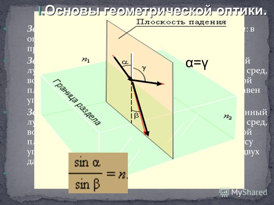 Закон прямолинейного распространения света: в оптически однородной среде свет распространяется прямолинейно. Закон отражения света: падающий и отраженный лучи, а также перпендикуляр к границе раздела двух сред, восстановленный в точке падения луча, л
