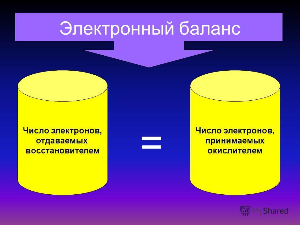 Электронный баланс = Число электронов, отдаваемых восстановителем Число электронов, принимаемых окислителем