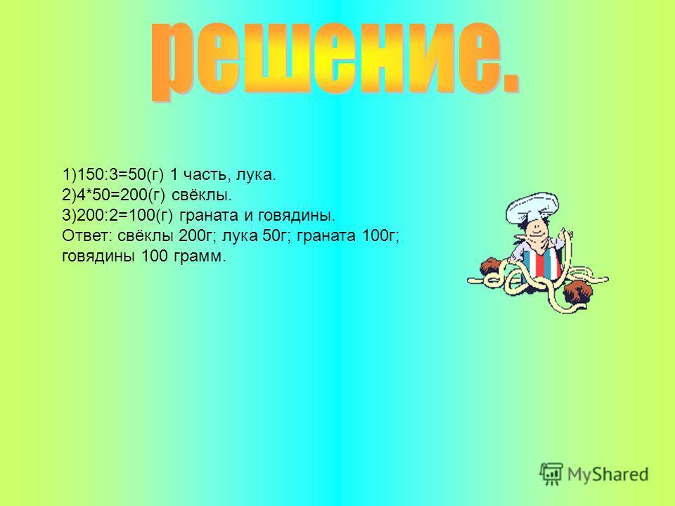 1)150:3=50(г) 1 часть, лука. 2)4*50=200(г) свёклы. 3)200:2=100(г) граната и говядины. Ответ: свёклы 200 г; лука 50 г; граната 100 г; говядины 100 грамм.