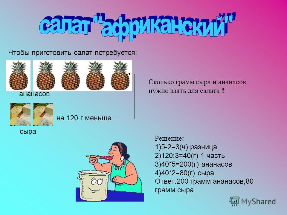 Чтобы приготовить салат потребуется: Сколько грамм сыра и ананасов нужно взять для салата ? Решение : 1)5-2=3(ч) разница 2)120:3=40(г) 1 часть 3)40*5=200(г) ананасов 4)40*2=80(г) сыра Ответ:200 грамм ананасов;80 грамм сыра. сыра ананасов на 120 г мен